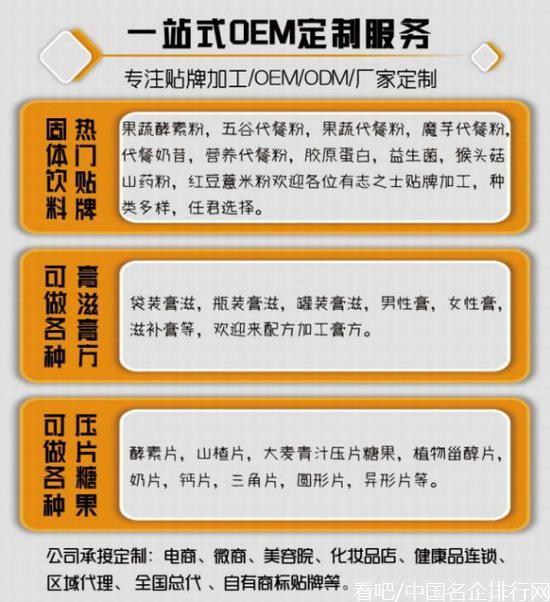 孕产妇营养素产品 孕妇及乳母特膳产品贴牌代加工华源晨泰