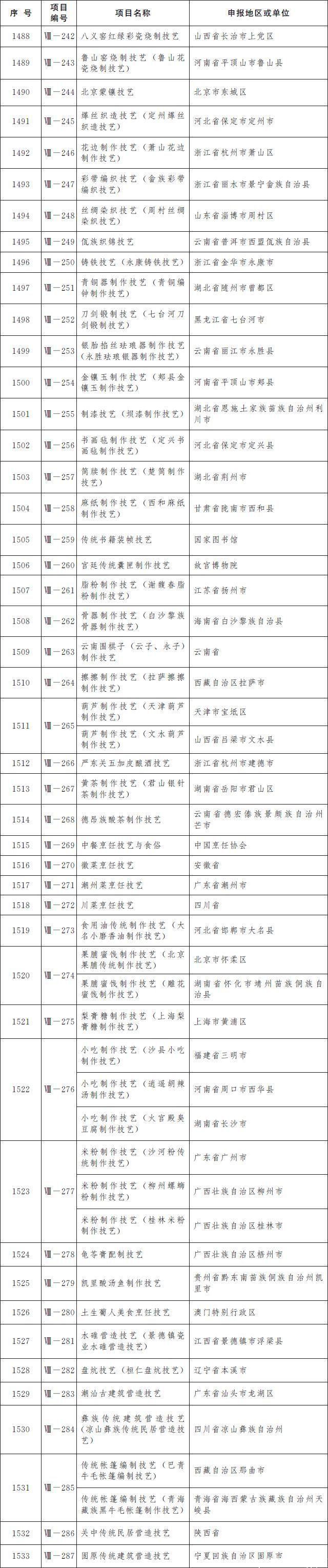第五批国家级非遗名录公布:安徽合肥包公故事上榜!
